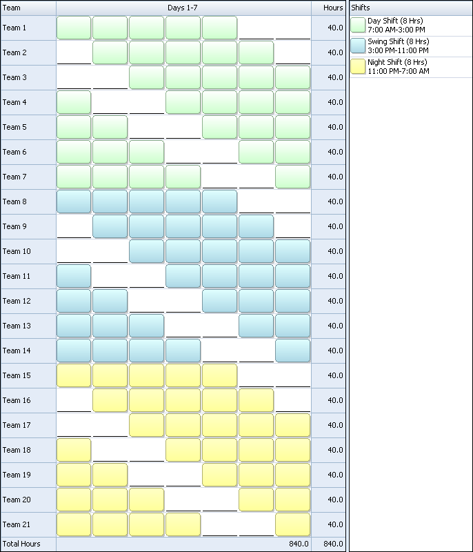 21 team fixed 8 hour 5d shift pattern 24 7 shift for 24 7 work schedule template