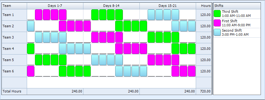 Snap schedule employee scheduling software for 24 7 work schedule template