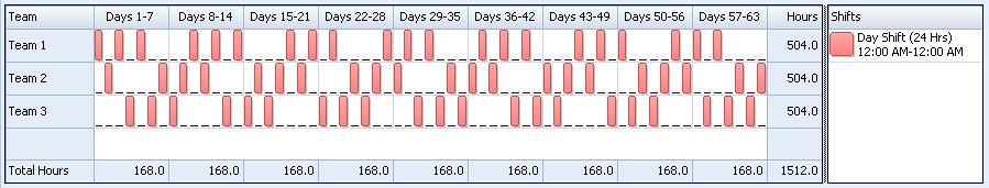 3 Team Fixed 24 Shift Pattern