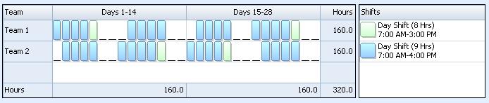 Compressed work schedule