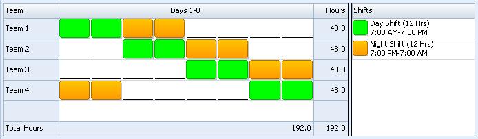 Fast 12 Shift Pattern