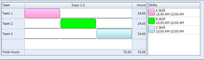 24-48 Shift Schedule